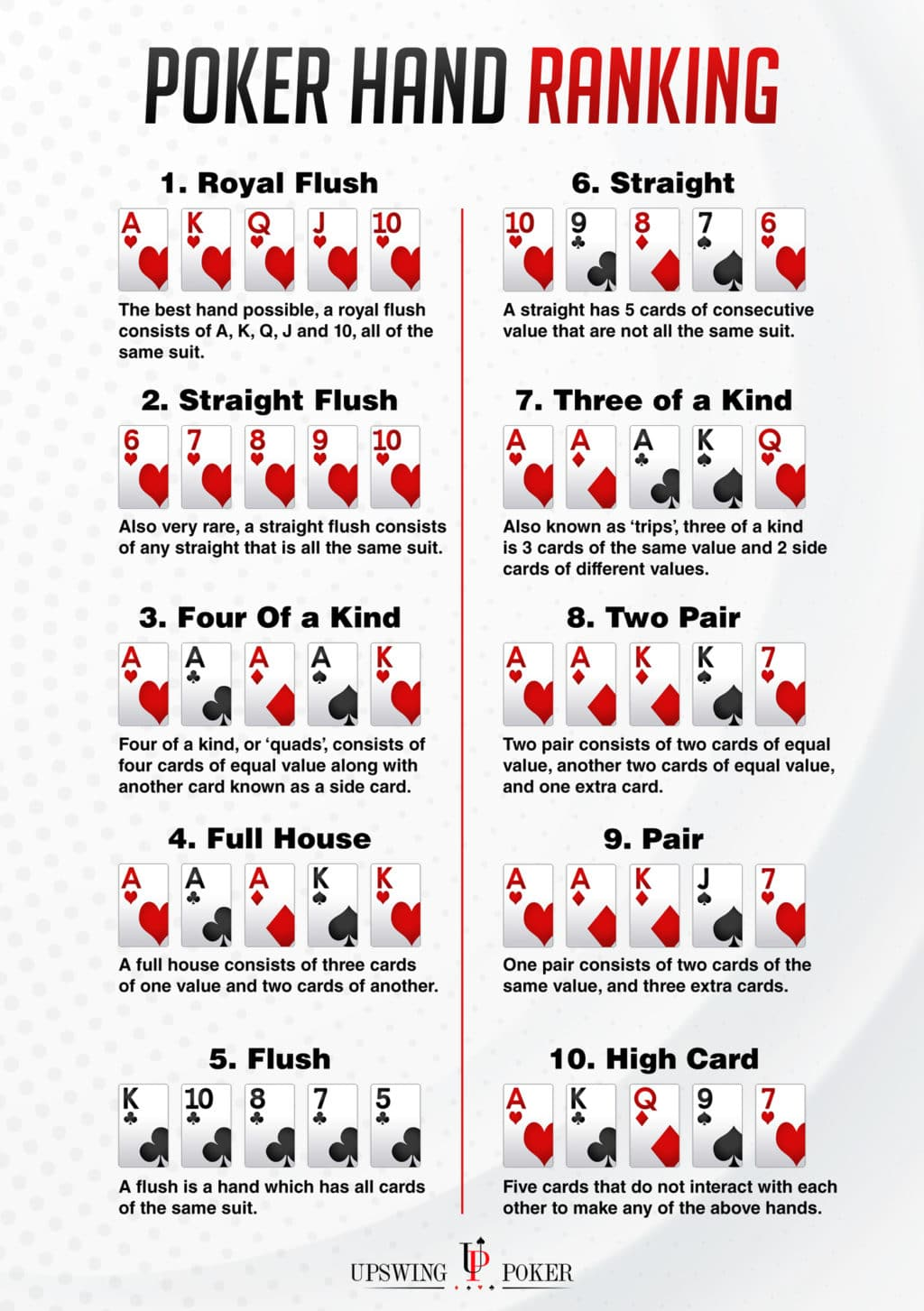 poker hands rankings chart cheat sheet